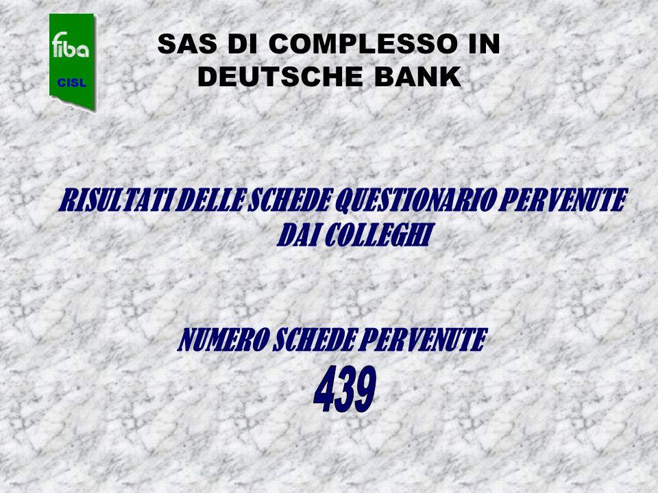 SAS DI COMPLESSO IN DEUTSCHE BANK RISULTATI DELLE SCHEDE QUESTIONARIO PERVENUTE DAI COLLEGHI NUMERO SCHEDE PERVENUTE