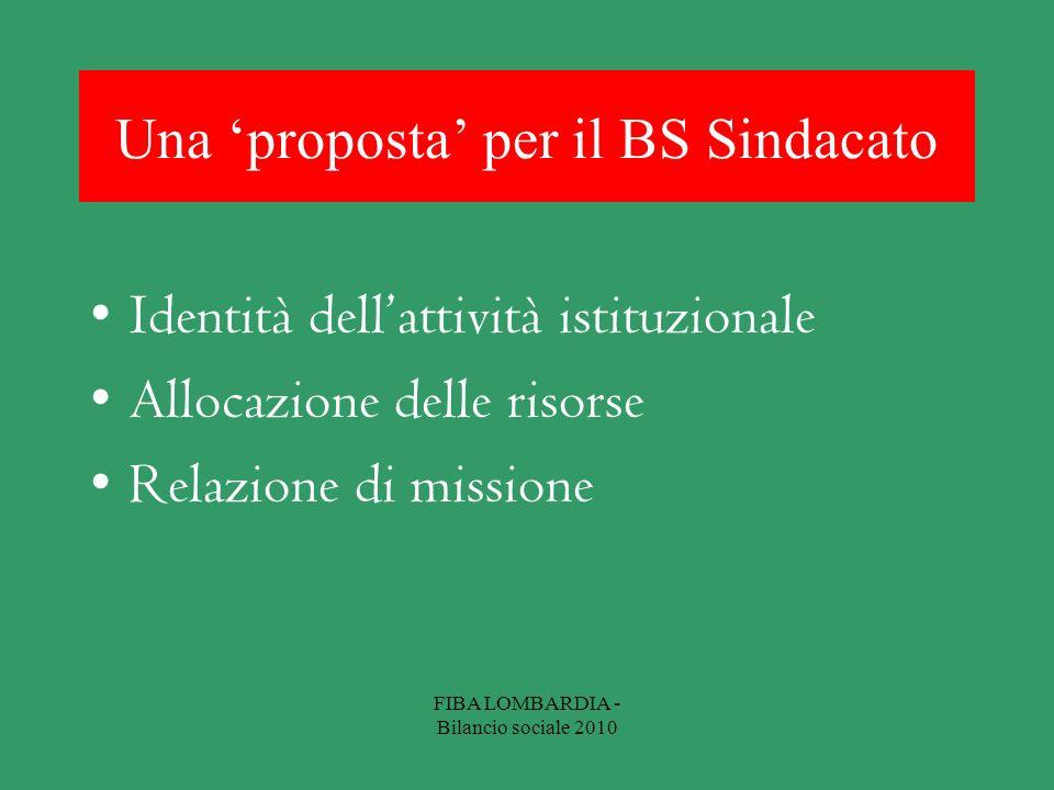 Una proposta per il BS Sindacato Identità dellattività istituzionale Allocazione delle risorse Relazione di missione FIBA LOMBARDIA - Bilancio sociale 2010