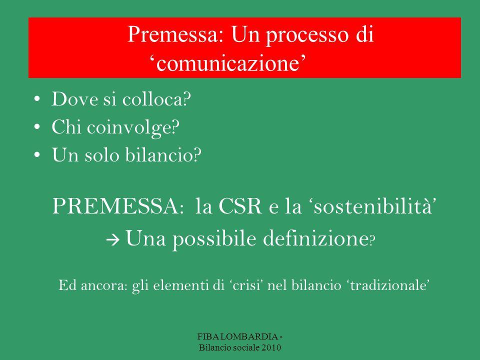 Premessa: Un processo di comunicazione Dove si colloca? Chi coinvolge? Un solo bilancio? PREMESSA: la CSR e la sostenibilità Una possibile definizione