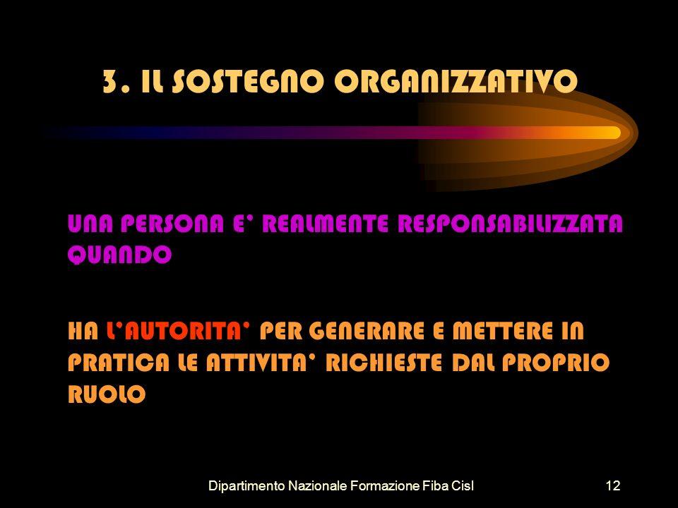 Dipartimento Nazionale Formazione Fiba Cisl12 3. IL SOSTEGNO ORGANIZZATIVO UNA PERSONA E REALMENTE RESPONSABILIZZATA QUANDO HA LAUTORITA PER GENERARE