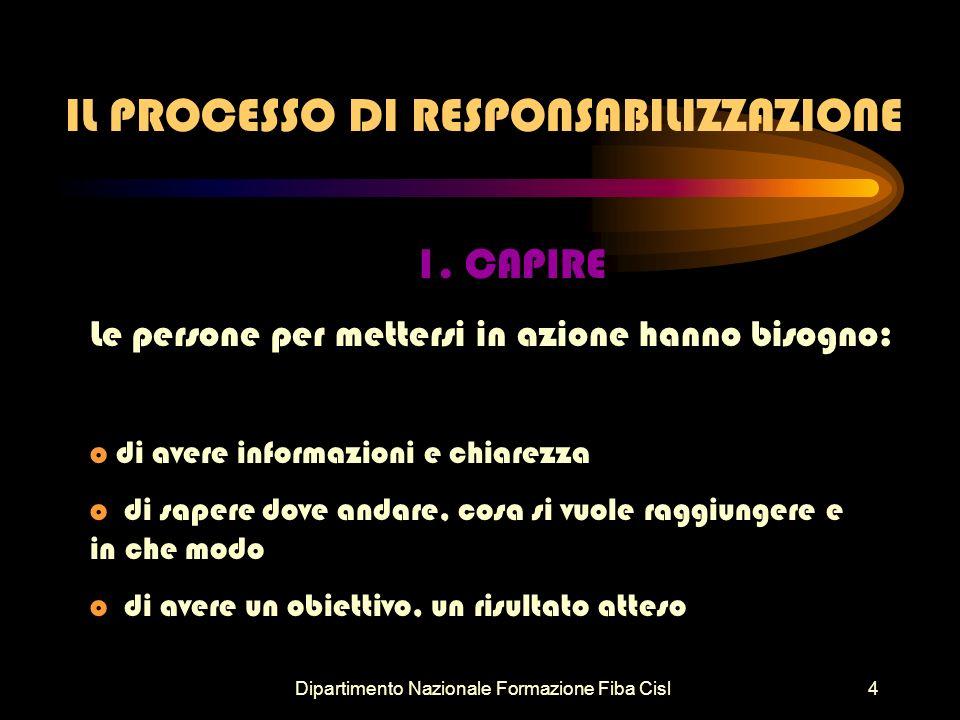 Dipartimento Nazionale Formazione Fiba Cisl4 IL PROCESSO DI RESPONSABILIZZAZIONE 1.
