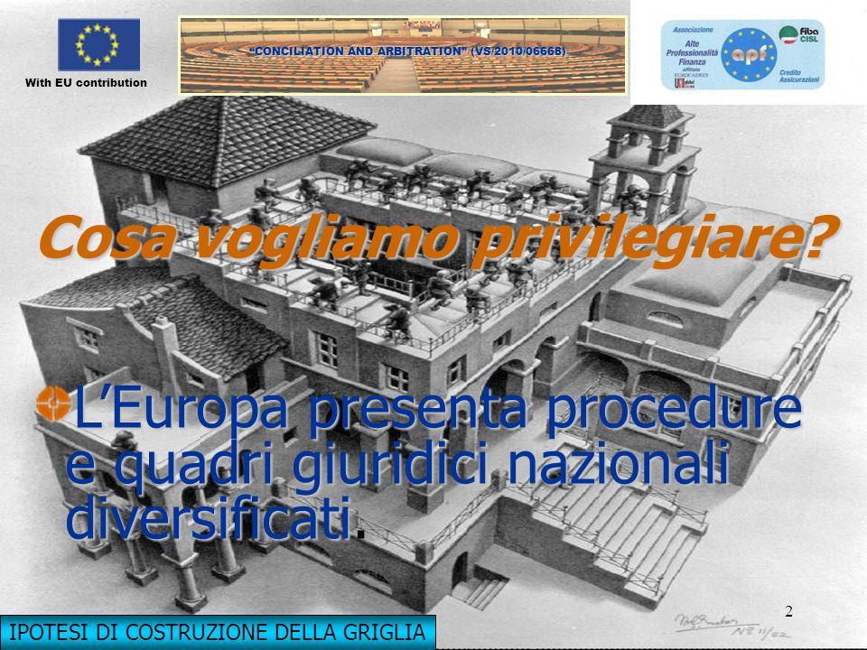 2 With EU contribution Cosa vogliamo privilegiare? LEuropa presenta procedure e quadri giuridici nazionali diversificati LEuropa presenta procedure e
