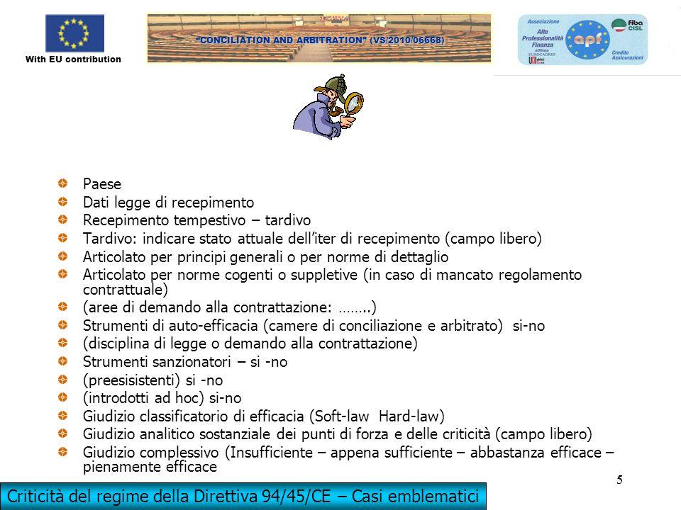 With EU contribution CONCILIATION AND ARBITRATION (VS/2010/06668) 5 5 Paese Dati legge di recepimento Recepimento tempestivo – tardivo Tardivo: indica