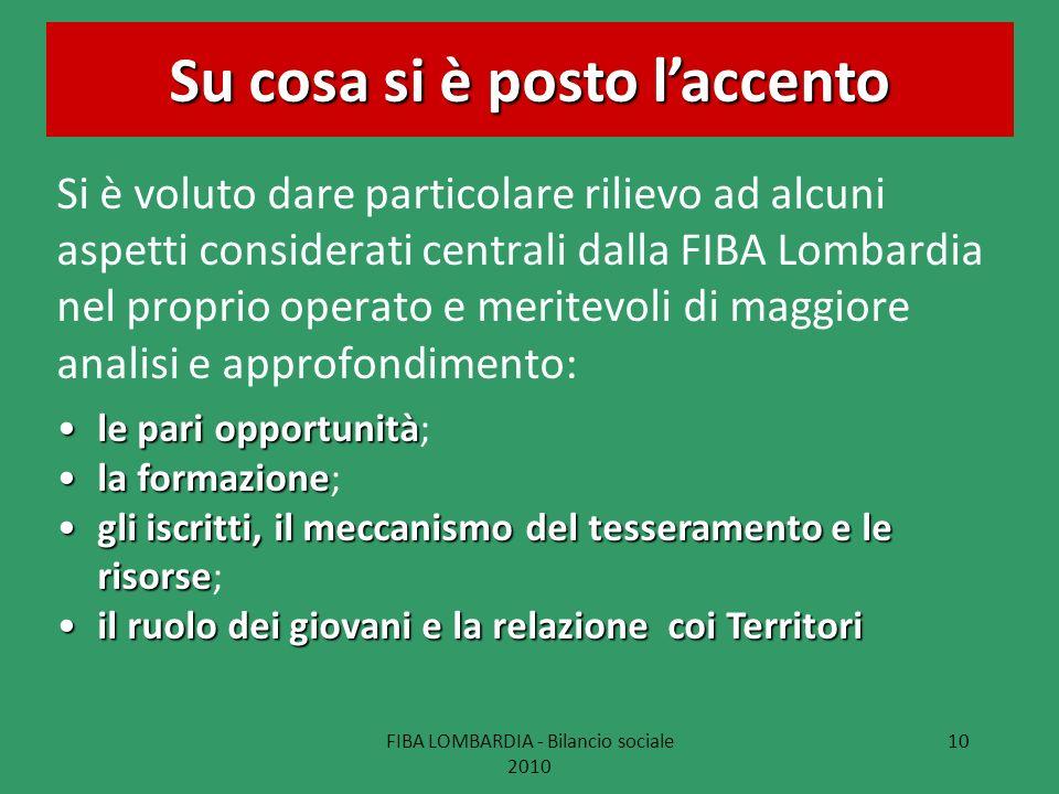 FIBA LOMBARDIA - Bilancio sociale 2010 10 Su cosa si è posto laccento Si è voluto dare particolare rilievo ad alcuni aspetti considerati centrali dall