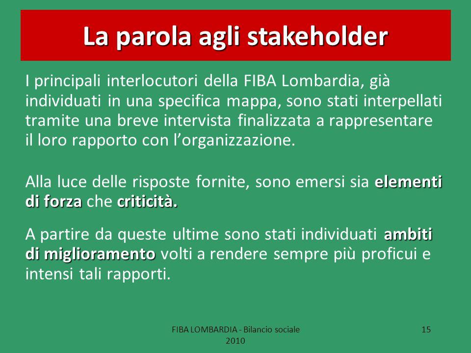 FIBA LOMBARDIA - Bilancio sociale 2010 15 La parola agli stakeholder I principali interlocutori della FIBA Lombardia, già individuati in una specifica