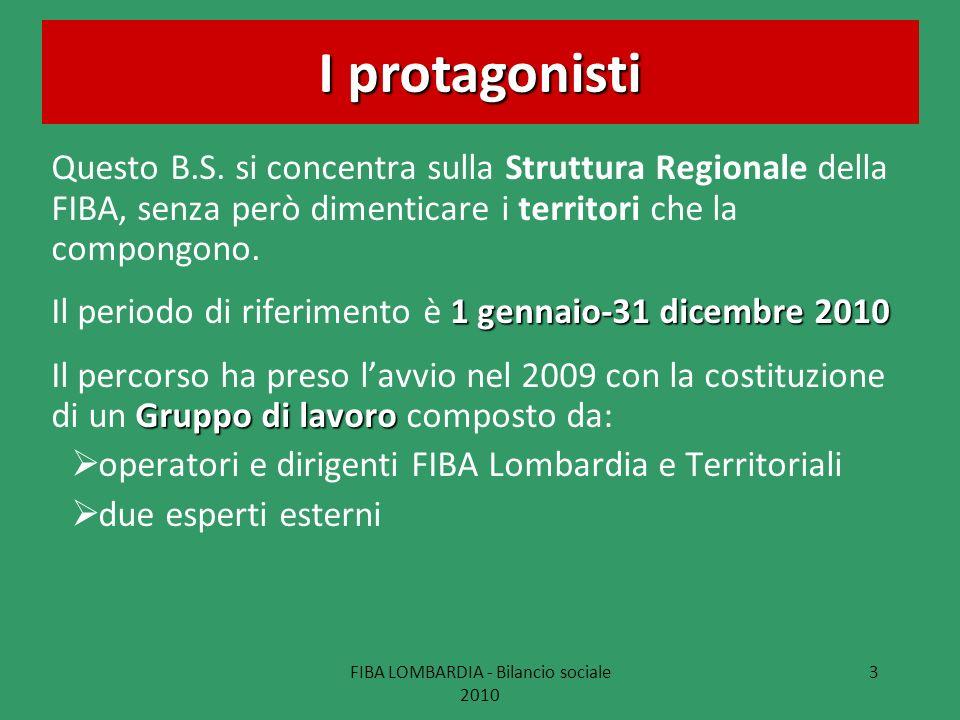 FIBA LOMBARDIA - Bilancio sociale 2010 3 I protagonisti Questo B.S. si concentra sulla Struttura Regionale della FIBA, senza però dimenticare i territ