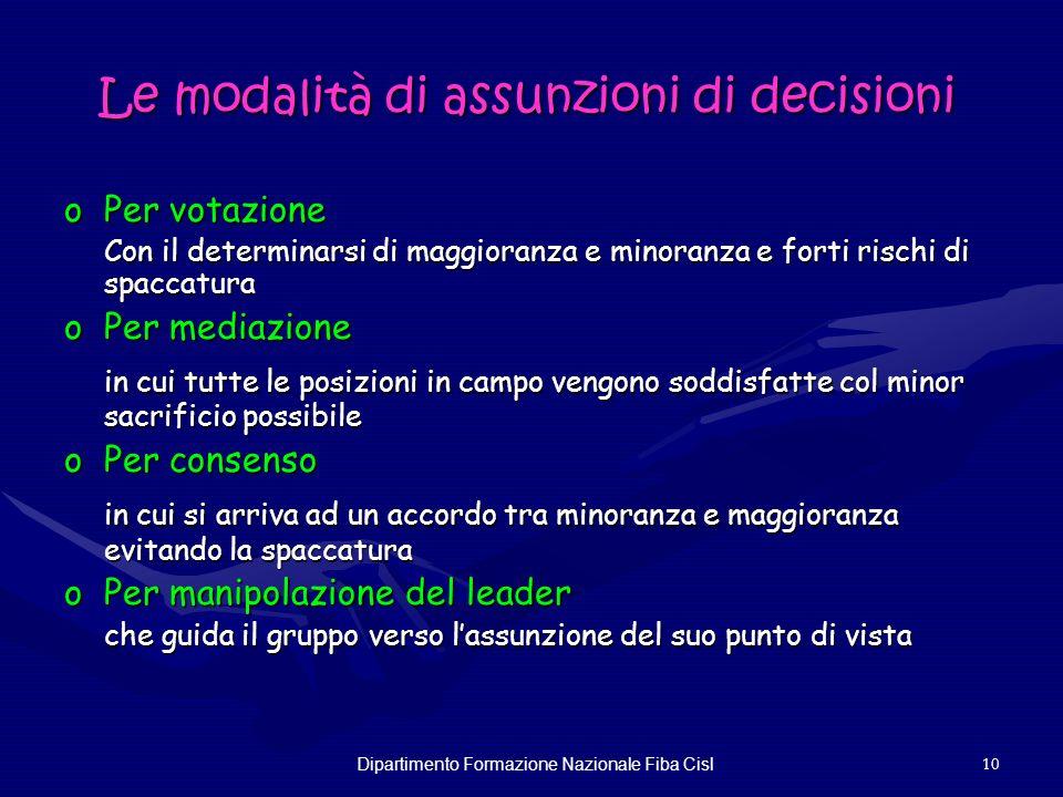 Dipartimento Formazione Nazionale Fiba Cisl10 Le modalità di assunzioni di decisioni oPer votazione Con il determinarsi di maggioranza e minoranza e f