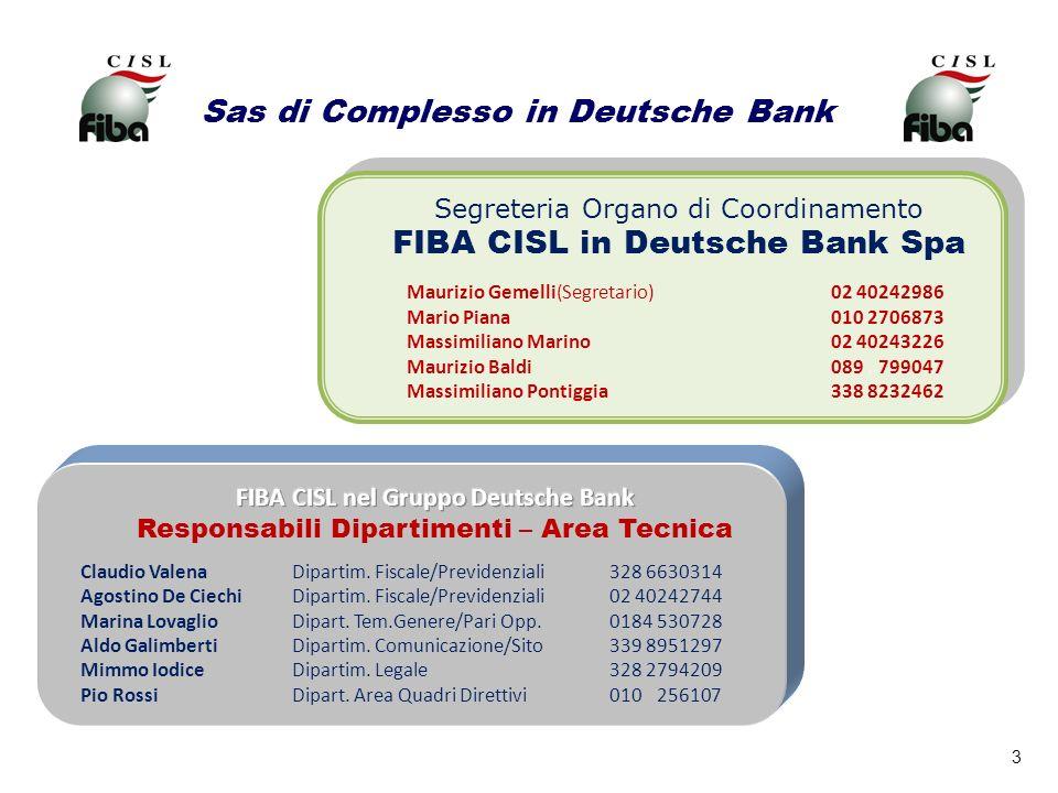4 Sas di Complesso in Deutsche Bank …avere consapevolezza dei diritti/ doveri per impedire interpretazioni distorte delle norme sui Quadri Direttivi da parte delle Aziende.