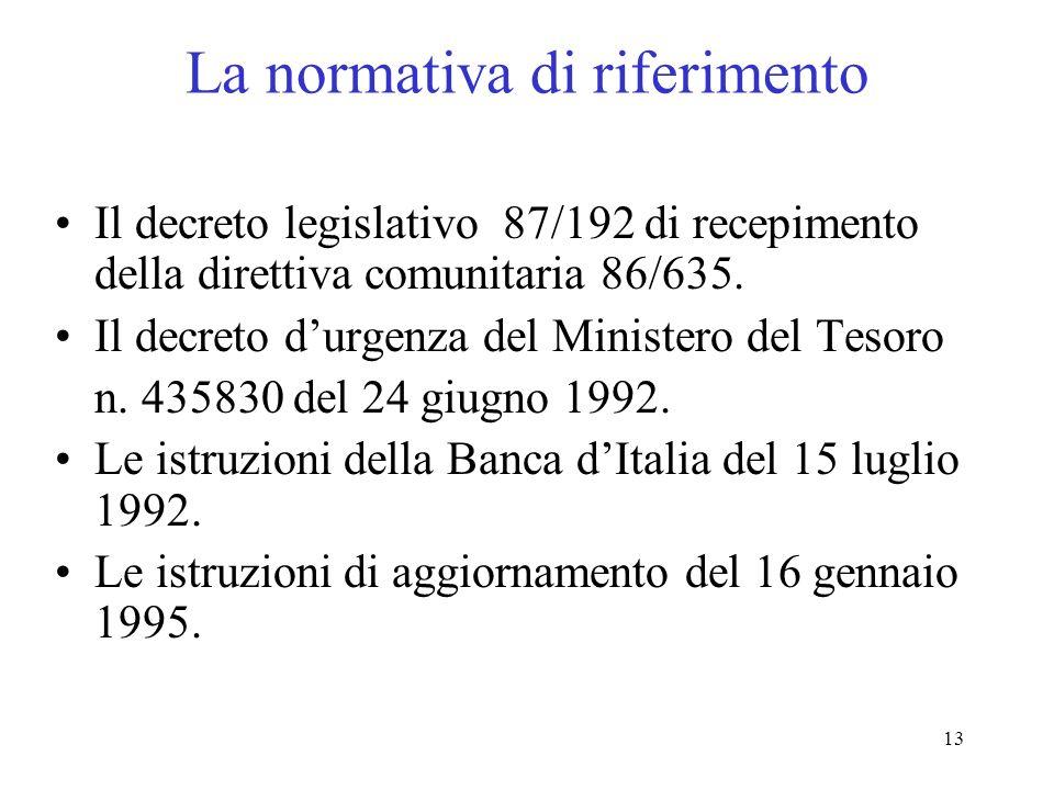 13 La normativa di riferimento Il decreto legislativo 87/192 di recepimento della direttiva comunitaria 86/635. Il decreto durgenza del Ministero del