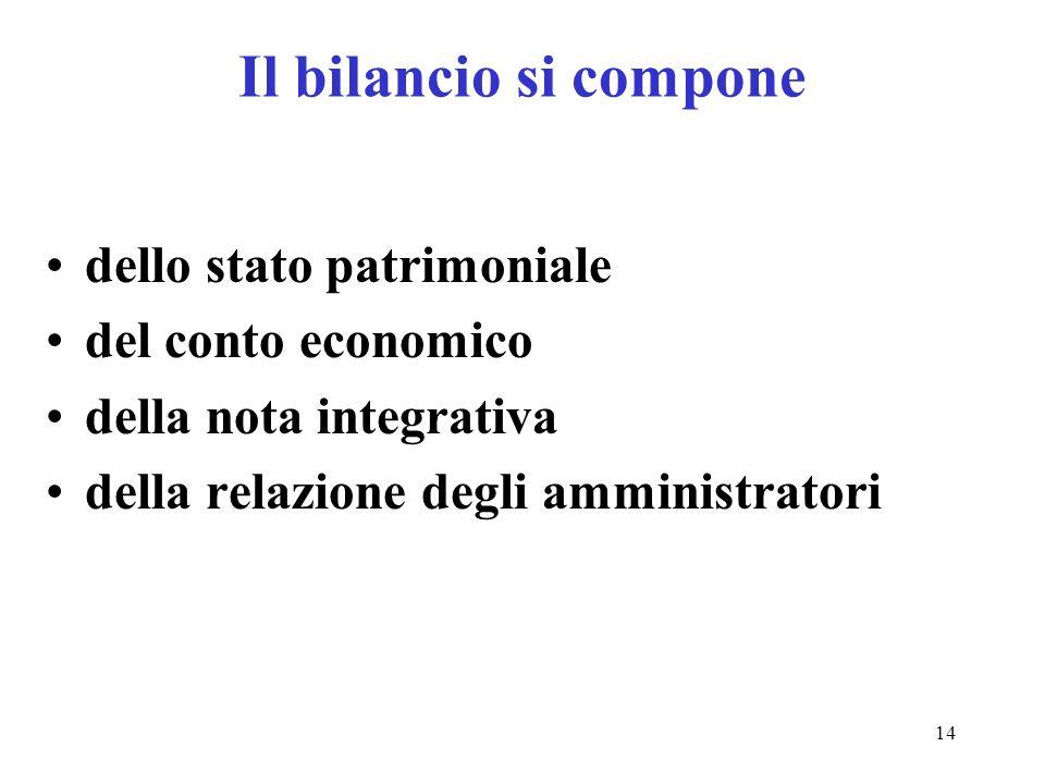 14 Il bilancio si compone dello stato patrimoniale del conto economico della nota integrativa della relazione degli amministratori