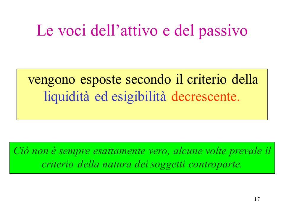 17 Le voci dellattivo e del passivo vengono esposte secondo il criterio della liquidità ed esigibilità decrescente. Ciò non è sempre esattamente vero,