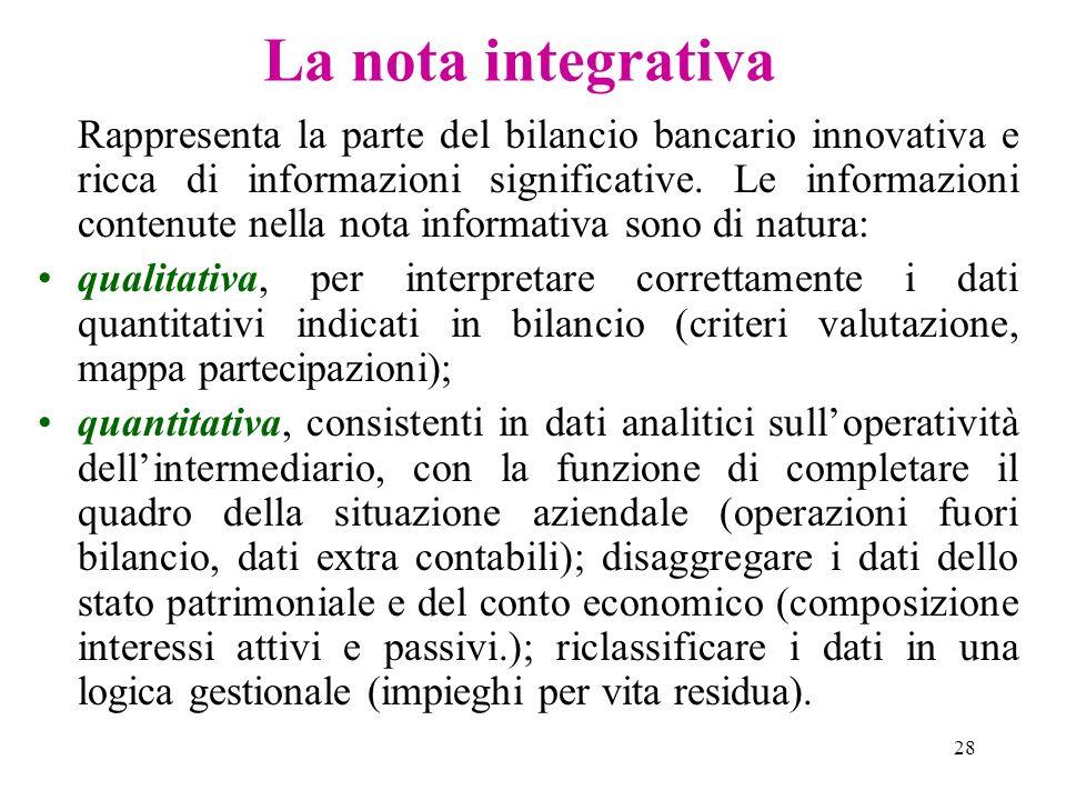 28 La nota integrativa Rappresenta la parte del bilancio bancario innovativa e ricca di informazioni significative. Le informazioni contenute nella no
