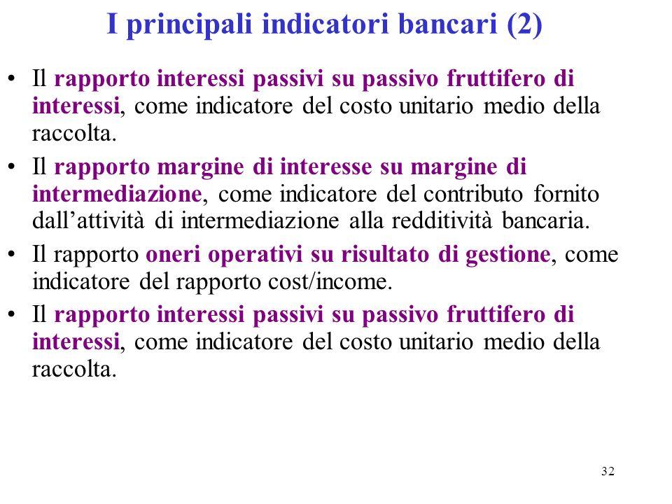 32 I principali indicatori bancari (2) Il rapporto interessi passivi su passivo fruttifero di interessi, come indicatore del costo unitario medio dell