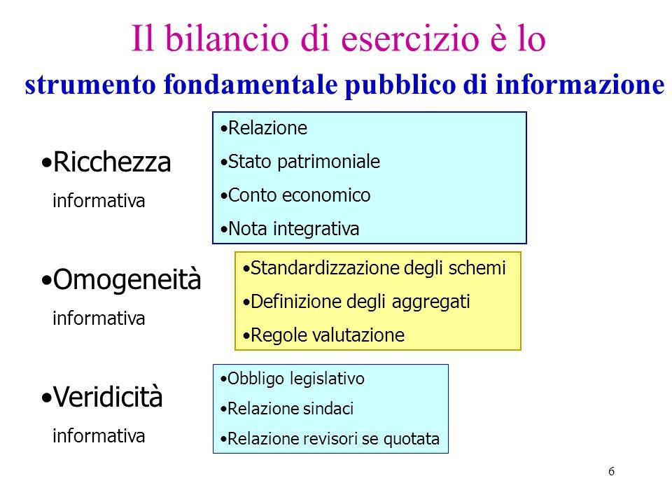 6 Il bilancio di esercizio è lo strumento fondamentale pubblico di informazione Ricchezza informativa Omogeneità informativa Veridicità informativa St