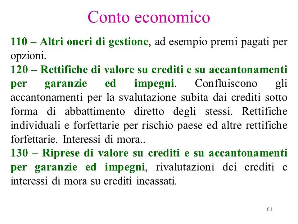 61 Conto economico 110 – Altri oneri di gestione, ad esempio premi pagati per opzioni. 120 – Rettifiche di valore su crediti e su accantonamenti per g