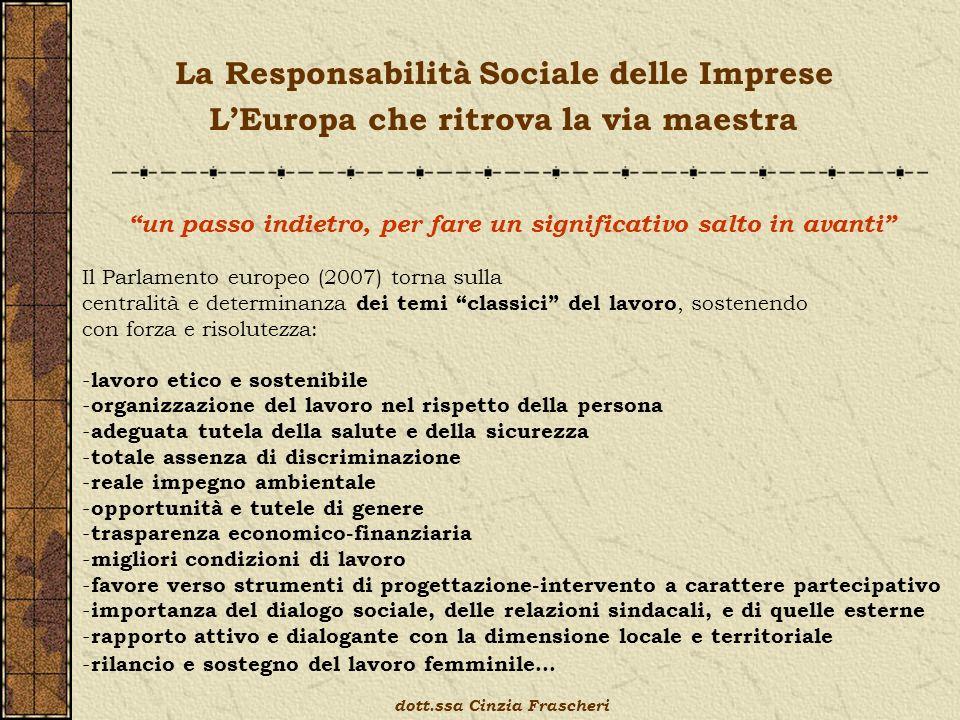 dott.ssa Cinzia Frascheri La Responsabilità Sociale delle Imprese LEuropa che ritrova la via maestra Il Parlamento europeo (2007) torna sulla centrali
