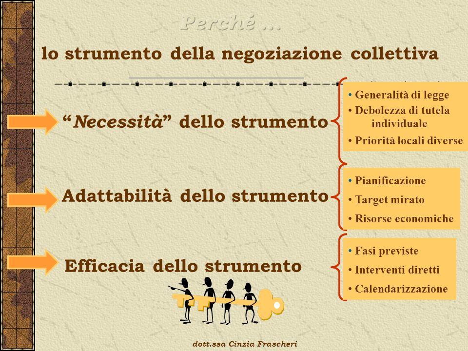 lo strumento della negoziazione collettiva Adattabilità dello strumento Necessità dello strumento Generalità di legge Debolezza di tutela individuale