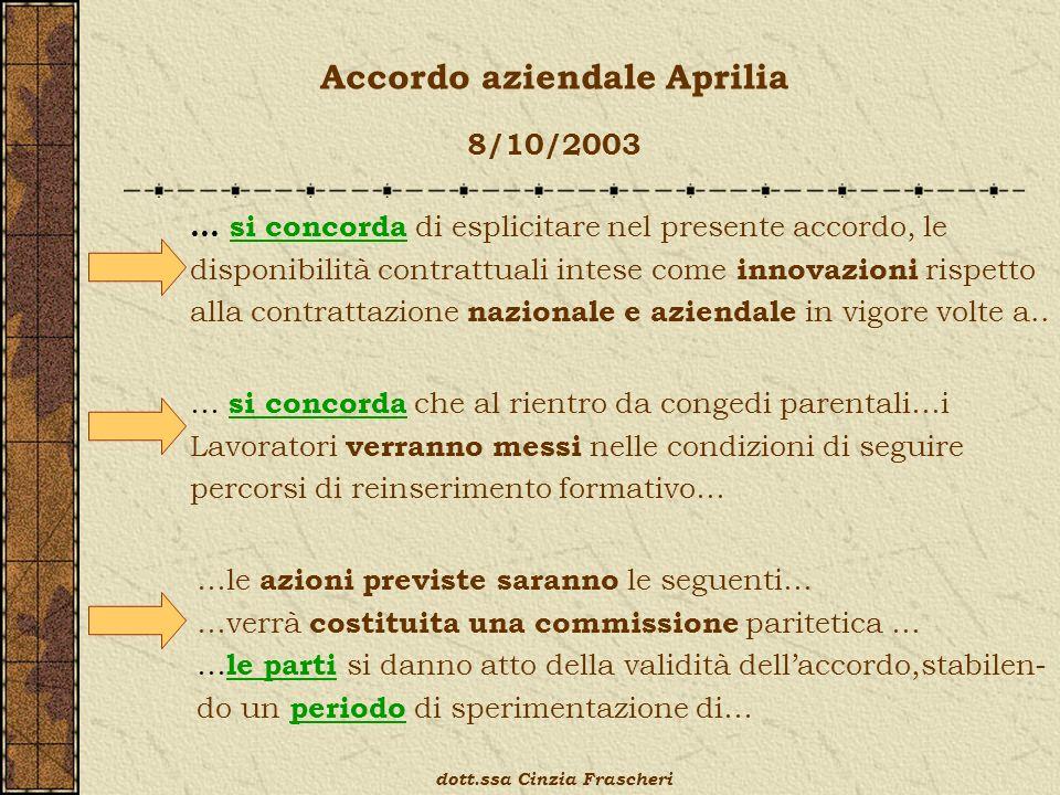 Accordo aziendale Aprilia 8/10/2003 … si concorda di esplicitare nel presente accordo, le disponibilità contrattuali intese come innovazioni rispetto alla contrattazione nazionale e aziendale in vigore volte a..