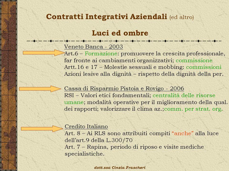 Contratti Integrativi Aziendali (ed altro) Luci ed ombre Veneto Banca - 2003 Art.6 – Formazione: promuovere la crescita professionale, far fronte ai c