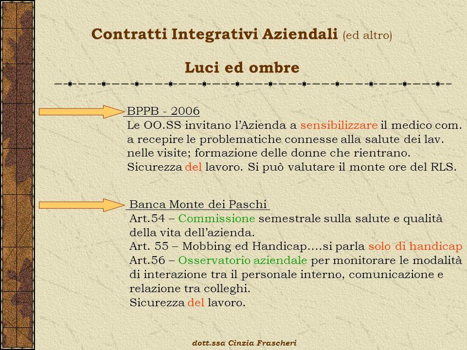 Contratti Integrativi Aziendali (ed altro) Luci ed ombre BPPB - 2006 Le OO.SS invitano lAzienda a sensibilizzare il medico com. a recepire le problema