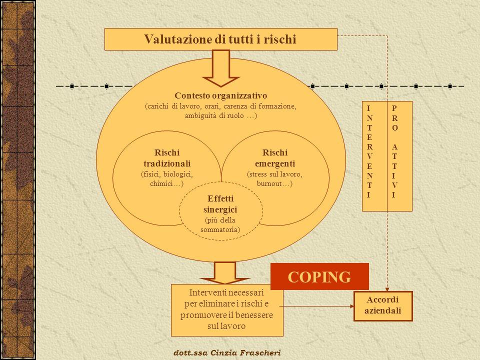 Protocollo sullo Sviluppo Sostenibile e Compatibile del sistema bancario 16 giugno 2004 … le Parti: 3 e 4.