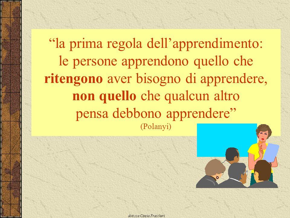la prima regola dellapprendimento: le persone apprendono quello che ritengono aver bisogno di apprendere, non quello che qualcun altro pensa debbono apprendere (Polanyi) dott.ssa Cinzia Frascheri