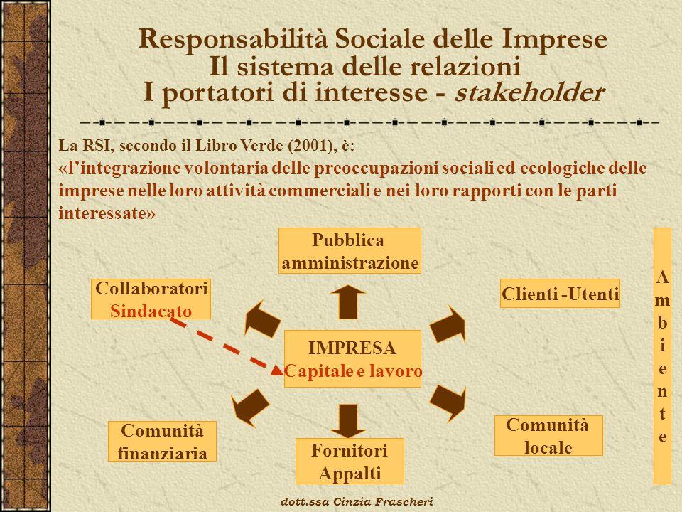 Responsabilità Sociale delle Imprese Il sistema delle relazioni I portatori di interesse - stakeholder La RSI, secondo il Libro Verde (2001), è: «lint