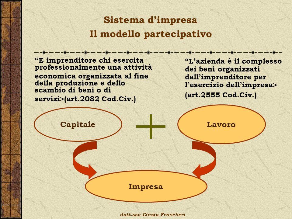 Sistema dimpresa Il modello partecipativo Lavoro Capitale dott.ssa Cinzia Frascheri E imprenditore chi esercita professionalmente una attività economi