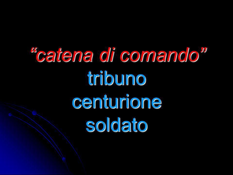 catena di comando tribuno centurione soldato catena di comando tribuno centurione soldato