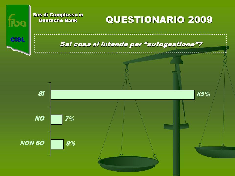 Sas di Complesso in Deutsche Bank QUESTIONARIO 2009 Sai cosa si intende per autogestione