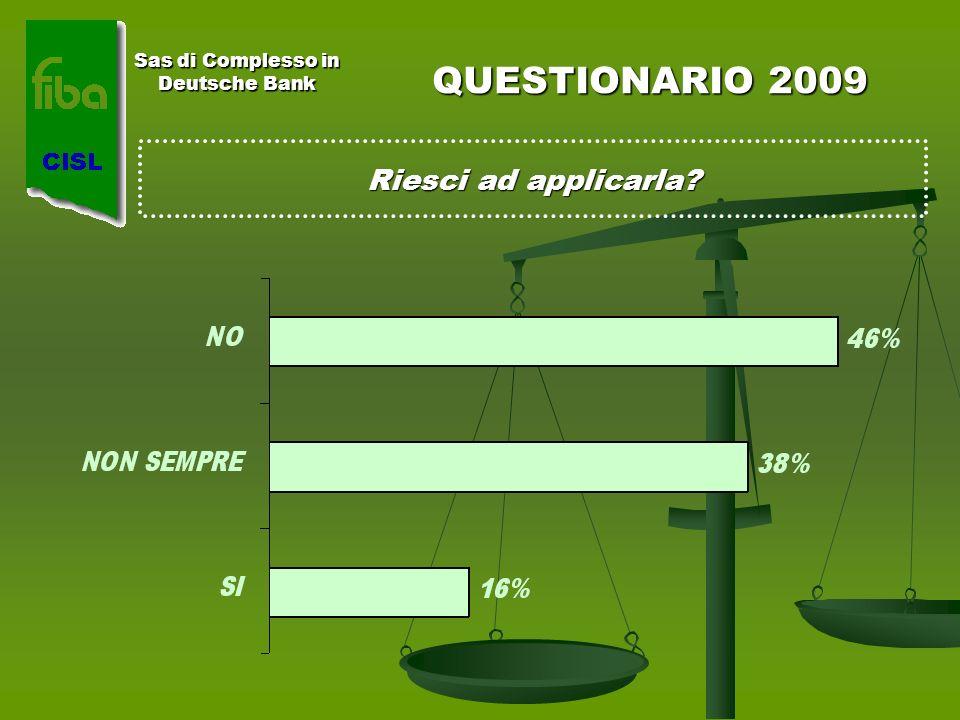 Sas di Complesso in Deutsche Bank QUESTIONARIO 2009 Riesci ad applicarla