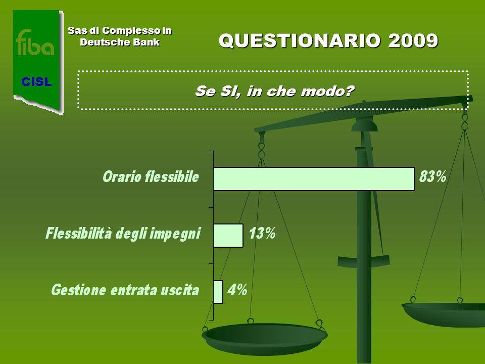 Sas di Complesso in Deutsche Bank QUESTIONARIO 2009 Se SI, in che modo?