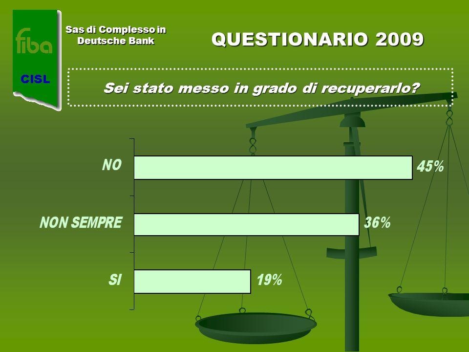 Sas di Complesso in Deutsche Bank QUESTIONARIO 2009 Sei stato messo in grado di recuperarlo?