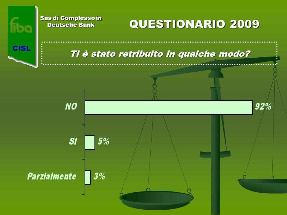 Sas di Complesso in Deutsche Bank QUESTIONARIO 2009 Ti è stato retribuito in qualche modo?