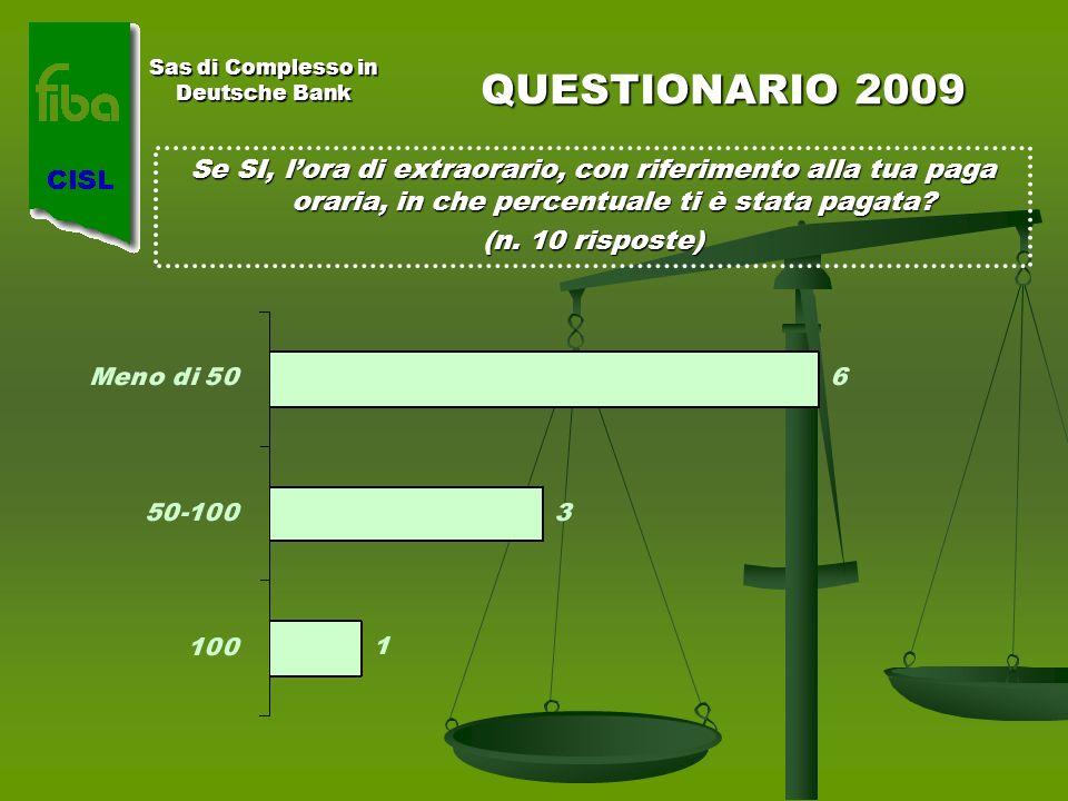 Sas di Complesso in Deutsche Bank QUESTIONARIO 2009 Se SI, lora di extraorario, con riferimento alla tua paga oraria, in che percentuale ti è stata pagata.