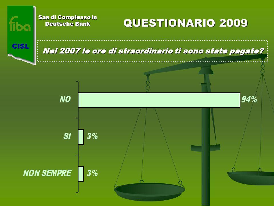 Sas di Complesso in Deutsche Bank QUESTIONARIO 2009 Nel 2007 le ore di straordinario ti sono state pagate