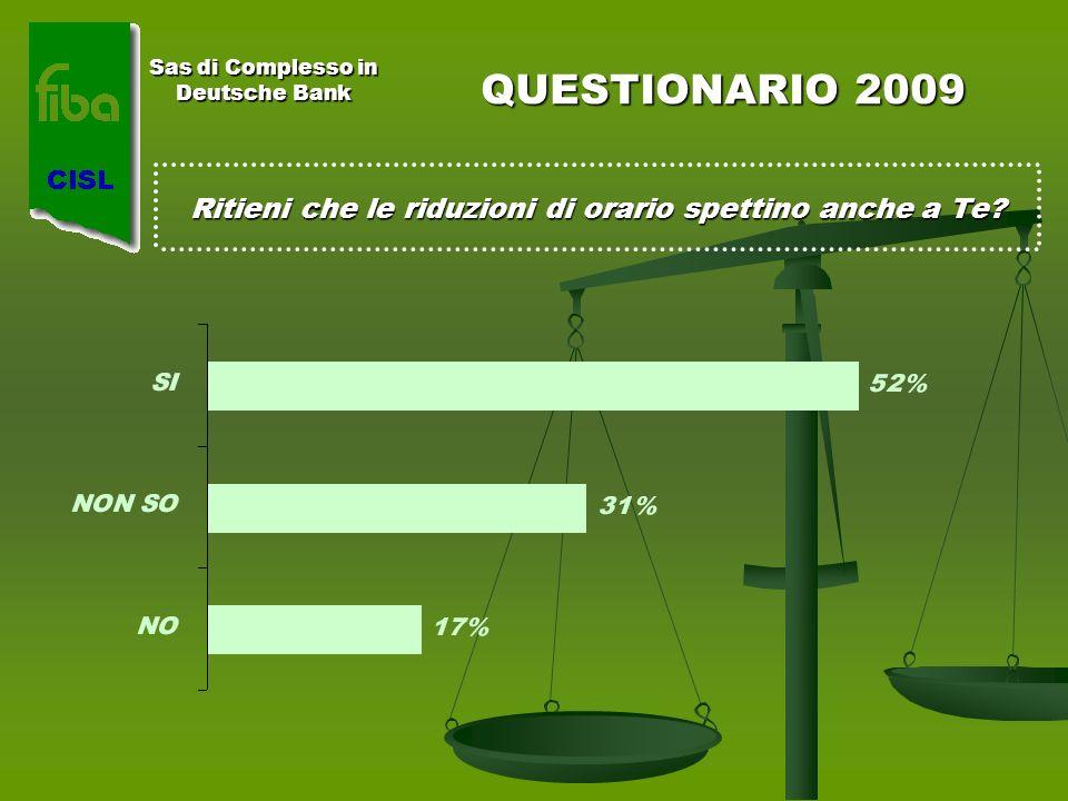 Sas di Complesso in Deutsche Bank QUESTIONARIO 2009 Ritieni che le riduzioni di orario spettino anche a Te?