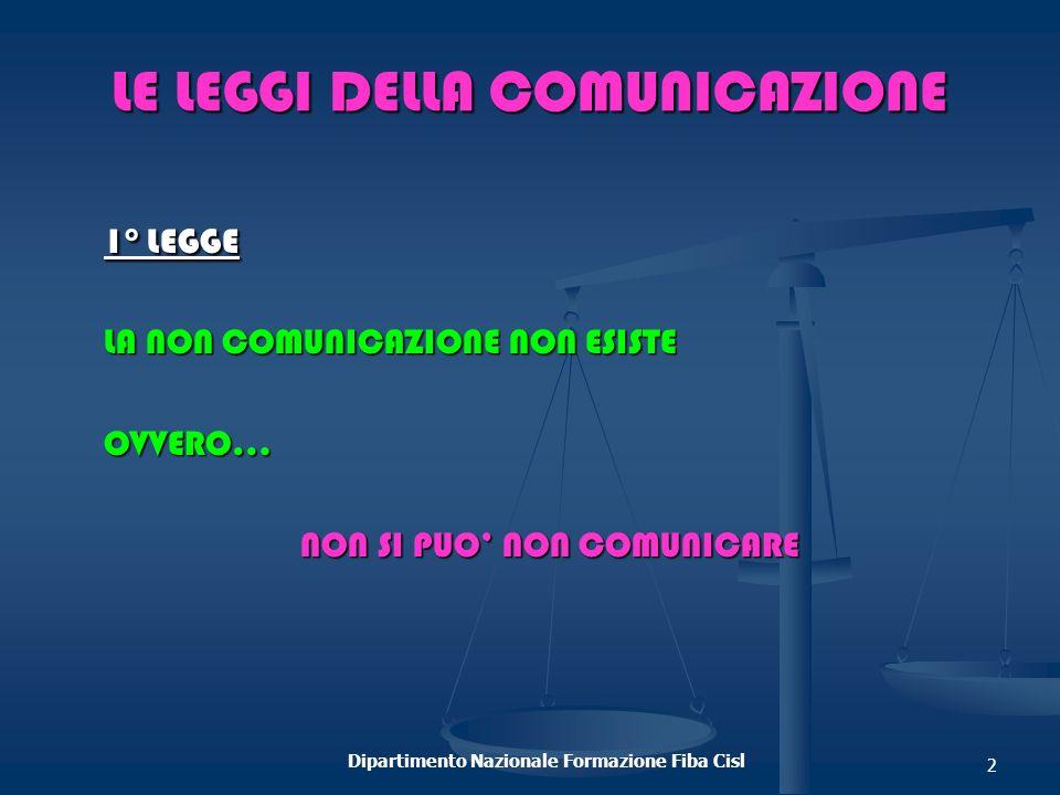 Dipartimento Nazionale Formazione Fiba Cisl 2 LE LEGGI DELLA COMUNICAZIONE 1° LEGGE LA NON COMUNICAZIONE NON ESISTE OVVERO… NON SI PUO NON COMUNICARE