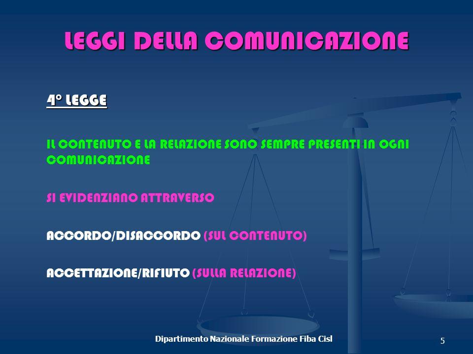 Dipartimento Nazionale Formazione Fiba Cisl 5 LEGGI DELLA COMUNICAZIONE 4° LEGGE IL CONTENUTO E LA RELAZIONE SONO SEMPRE PRESENTI IN OGNI COMUNICAZION