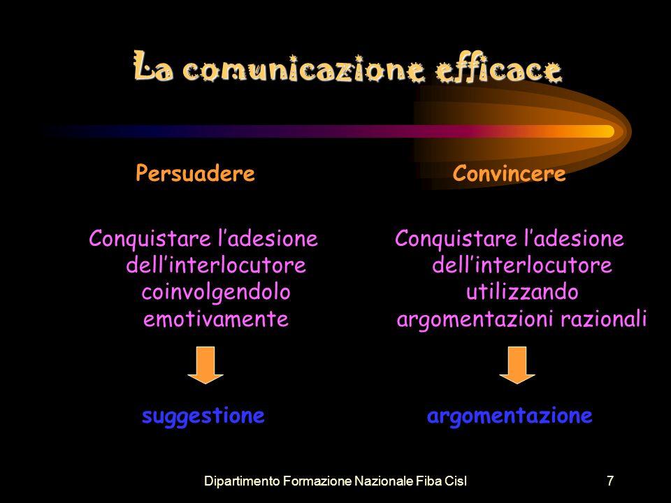 Dipartimento Formazione Nazionale Fiba Cisl8 Per una comunicazione efficace occorre utilizzare entrambe le modalità.