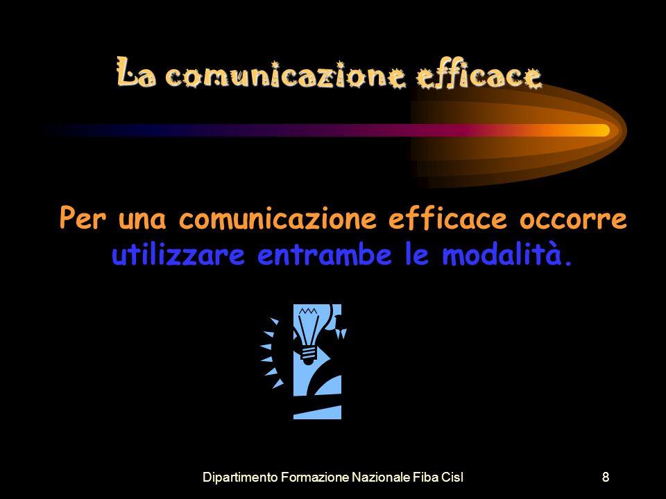 Dipartimento Formazione Nazionale Fiba Cisl9 La comunicazione persuasiva