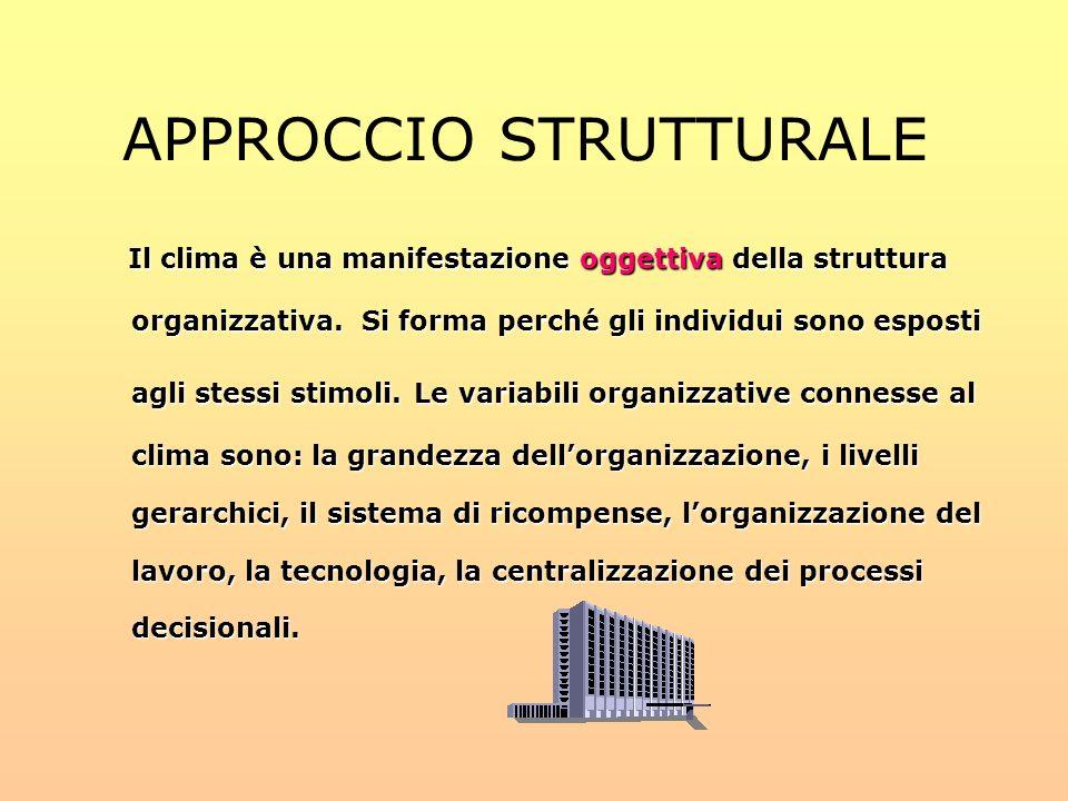 APPROCCIO STRUTTURALE Il clima è una manifestazione oggettiva della struttura organizzativa. Si forma perché gli individui sono esposti agli stessi st