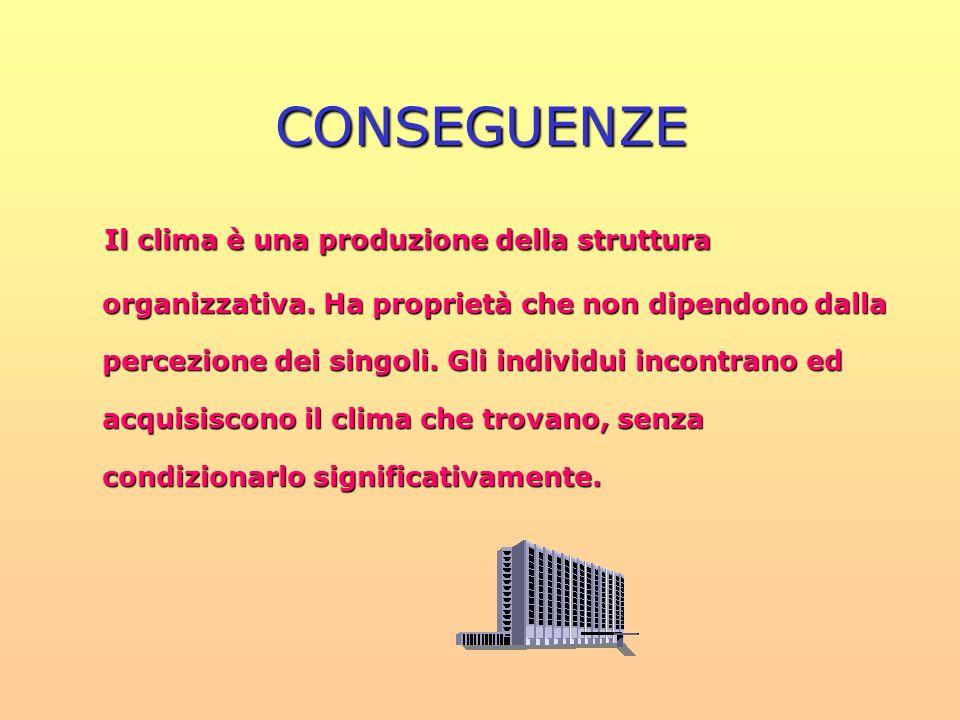 CONSEGUENZE CONSEGUENZE Il clima è una produzione della struttura organizzativa. Ha proprietà che non dipendono dalla percezione dei singoli. Gli indi