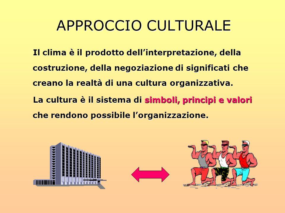 APPROCCIO CULTURALE Il clima è il prodotto dellinterpretazione, della costruzione, della negoziazione di significati che creano la realtà di una cultu