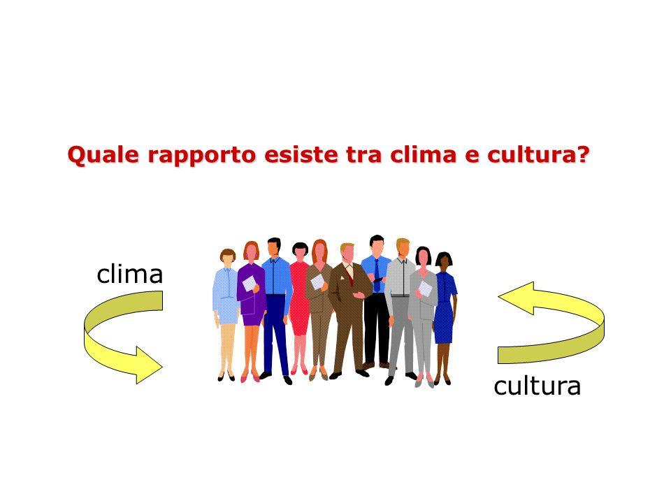 clima cultura Quale rapporto esiste tra clima e cultura?