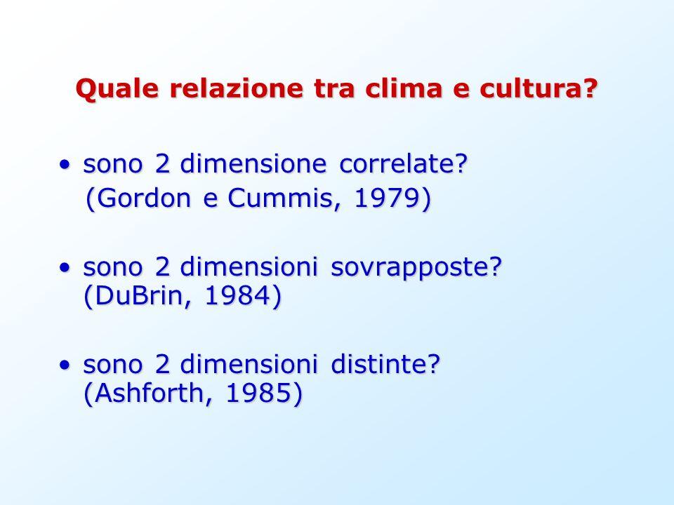 Quale relazione tra clima e cultura? sono 2 dimensione correlate?sono 2 dimensione correlate? (Gordon e Cummis, 1979) (Gordon e Cummis, 1979) sono 2 d