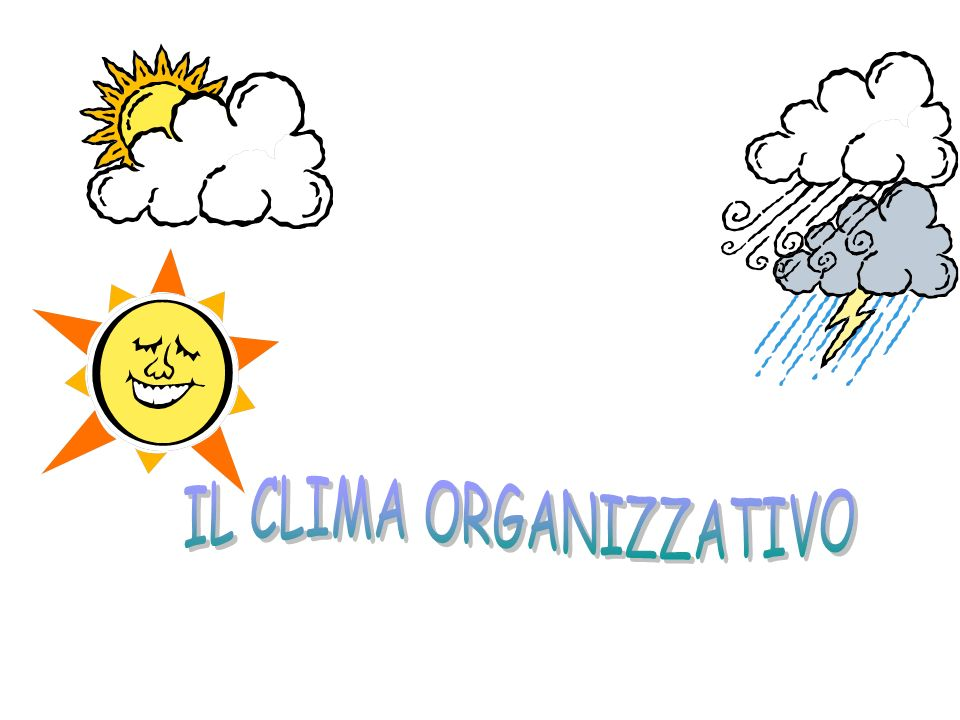 UN PO DI STORIA… origine del concetto Nozione approcci CLIMA E CULTURA: intrecci sovrapposizioni correlazioni COME RILEVARE IL CLIMA.