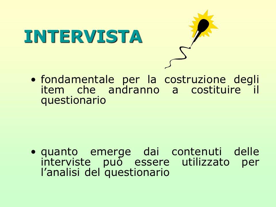 INTERVISTA fondamentale per la costruzione degli item che andranno a costituire il questionario quanto emerge dai contenuti delle interviste può esser
