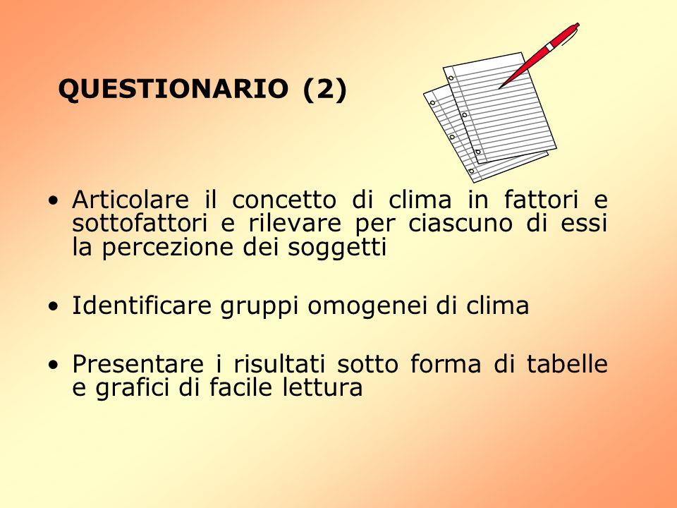 QUESTIONARIO (2) Articolare il concetto di clima in fattori e sottofattori e rilevare per ciascuno di essi la percezione dei soggetti Identificare gru