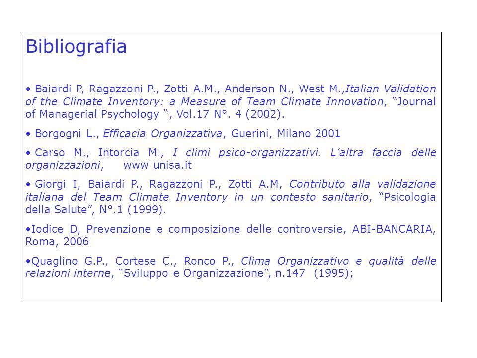 Bibliografia Baiardi P, Ragazzoni P., Zotti A.M., Anderson N., West M.,Italian Validation of the Climate Inventory: a Measure of Team Climate Innovati